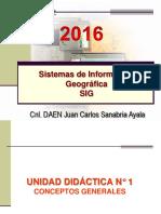 Unidad Dicáctica 1 Sig Conceptos Generales