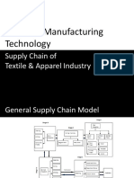 Apparel supply chain introduction.pptx