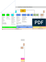 Project Phases Flowchart Rev02 (003)