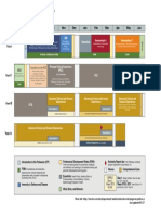 Pathways Curriculum Map
