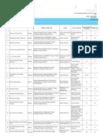 AP Industries - Single Desk Portal