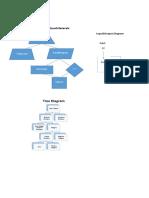 Schematic Diagram of Quadrilaterals