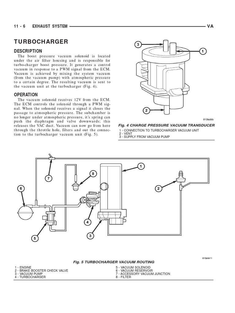 Circuito Boost : Sprinter turbo vacuum valve circuito valvula control turbo sprinter