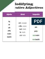 Modifying Comparative Adjectives