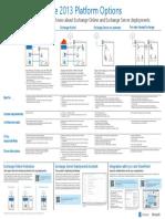 Exchange Platform Options.pdf