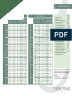 Fabrimar(992) Manual Tabela de Desempenho Midi