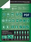 IMO Life Saving Appliance Signs 01