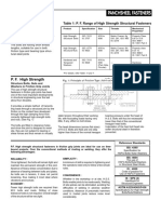 HSFG_structural BOLTS _technical.pdf
