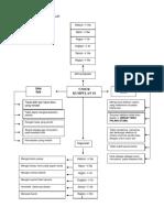 Modul 3 Pdp Bab Jadual Berkala Unsur Kimia