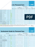 2012.03.30 Surfactants Guide for Personal Care - final Care Creations.pdf