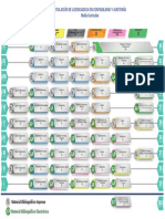 malla-contabilidad.pdf