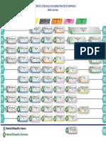 malla-empresas.pdf