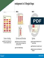 Agile flowchart.pdf