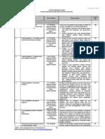 Daftar Pedoman konstruksi