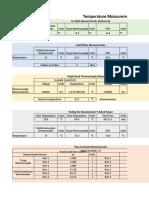 Temperature Measurement (TM) - Data Sheet