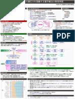 変化する社会への適応力を涵養する著作権法の教育実践(poster)