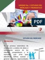 Unidad No  2 Estudio del Mercado y pronostico.pptx