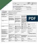 General Math DLL for SHS - (More Dll at Depedtambayanph.blogspot.com) Q1, Week 01