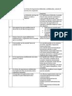 Aportes Tres y Cuatro Desarrollo de Habilidades -Yeidi Avendano