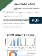 Microfinance Market in India