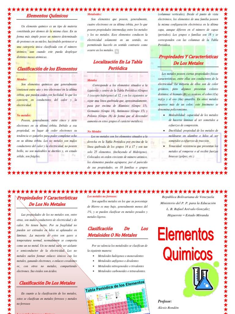 124073931 elementos quimicos triptico bs 10 docx - Tabla Periodica Metales No Ferrosos