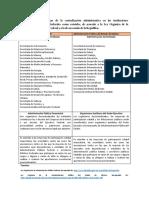 5.Diferencias y Semejanzas de La Centralización Administrativa en Las Instituciones Gubernamentales Tanto Federales Como Estatales