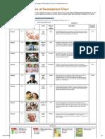 BS Erik Erikson Stages of Development Chart   UsefulCharts.pdf