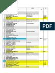 Daftar Undangan Kanwil 2012