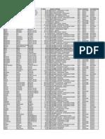 elenco esami 2014 - 15.pdf