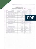 170731_First Year Boys Hostel Provisional Allotment ListRound 1.pdf