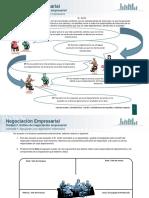 A1. Simulando un negocio empresarial U3 (1).docx