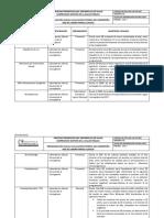 Programación Anual Evaluación Externa Del Desempeño Red de Laboratorios Clinicos (1)