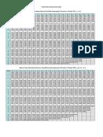 financial tables.pdf