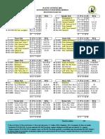 Plan de Estudios (2003)