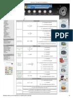 ___ Só Física - Fórmulas de Termodinâmica _.pdf