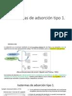 Isotermas de Adsorción Tipo 1