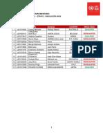 PSC UPC HARVARD NMUN 2018 Resultados Etapa 2. Simulación MUN