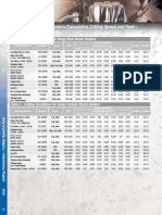 Profile Carbide Modular Shrink System Inserts Parameters