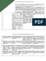 2.-Matriz de Compromisos SP 2016