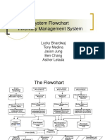 Inventory Flowchart ACC 305-2