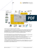 PDS Connectivity