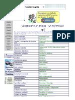 Vocabulario Inglés-español La Farmacia