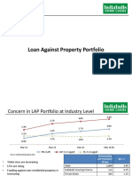 Loan Against Property Portfolio
