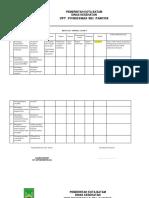 4.2.1.6 Rencana Tindak Lanjut Terhadap Temuan Tinjauan Manajemen, Bukti Dan Hasil Pelaksanaan Tindak Lanjut