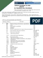 Lista Hospitalar Do SUS - CID-10 - Lista de Tabulação