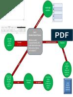 m6u1 sample concept map 2  1
