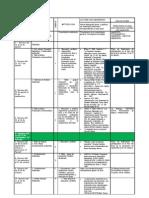 Planeación Materia Gestión Ambiental 2° Semestre 2010
