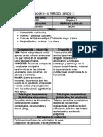 Planeador III y IV Periodo Septimo 1
