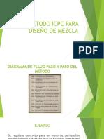Metodo Icpc Para Diseño de Mezcla
