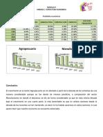 MartinezLopez Fernando M9S2 Realidades Economicas